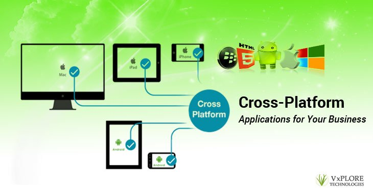 Cross-Platform Applications for Your Business