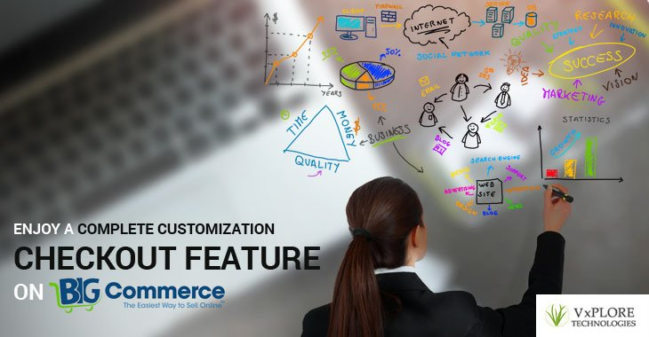 Enjoy a Complete Customization Checkout Feature on BigCommerce